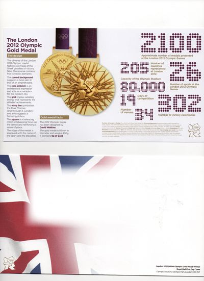 gold medal fdc and filler card.jpg